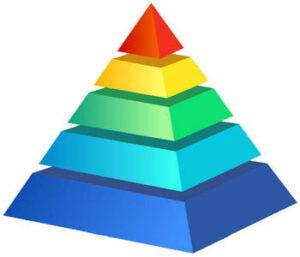 пирамида-Маслоу