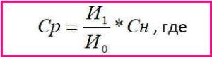 методика-формула