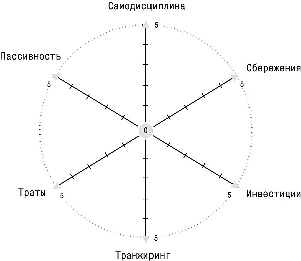 колесо